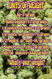 Weed Weight Chart Grams Bedowntowndaytona Com