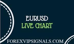 Eur Usd Chart Eurusd Live Chart Price Forex Vip Signals
