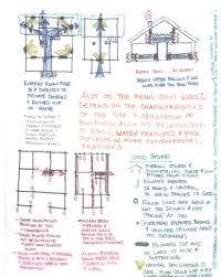 feng shui office design. New Feng Shui Office Building Design 4612 Home [peenmedia] Set - X :
