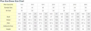 Us Plus Size Chart Chart