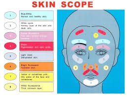 Skin Analysis Chart Wood Lamp Colour Woods Chart Guide Light Skin Analyzer Test
