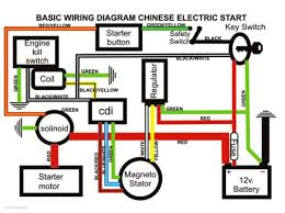 a2 wiring diagram 50 70 90 110 125cc cdi wire harness stator assembly wiring set atv complete electrics atv