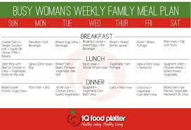 Family Meal Plans Weekly Family Meal Plan Under Fontanacountryinn Com