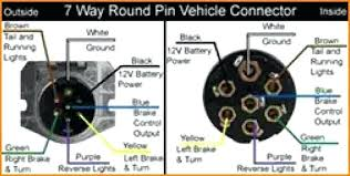 7 prong trailer wiring diagram trailer wiring diagram for 4 way 5 7 prong trailer wiring diagram 7 pin trailer wiring harness motor wiring harness ford f 150 7 prong trailer wiring