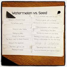 Small Moment Watermelon Anchor Chart Personal Narrative Writing