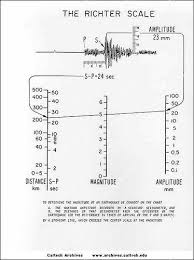 Scales of earthquake magnitude (the total energy of a quake) came later, the result of many it includes many pictures of damaged buildings, for instance. Earthquake Calculator Energy Equivalents And Strength Comparison