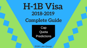 How To Write Petition Guide Magnificent H48B Visa 20489 Cap News Lottery Predictions Dates Sponsor Quota