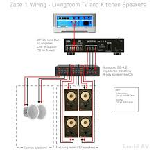 wiring 4 speakers to sonos amp wiring diagram user can i out sonos connect to another amplifier in a bid not to wiring 4 speakers to sonos amp