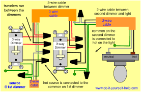 3 way switch wiring diagrams do it yourself help com Dual Switch Wiring Diagram two 3 way dimmer wiring dual battery switch wiring diagram