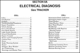 1990 geo tracker electrical diagnosis manual original this manual covers all 1990 geo tracker models including convertible lsi sport utility this book measures 8 25 x 10 63 and is 0 35 thick buy now for