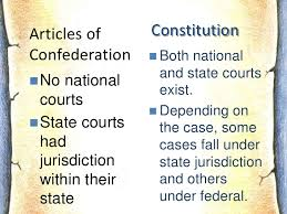 compare and contrast constitution and articles of confederation essay similar articles