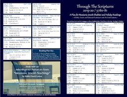 Bible Reading Plan Bethisraelnow