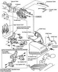 similiar toyota camry diagram keywords 2000 camry engine diagram 2000 camry engine diagram forums