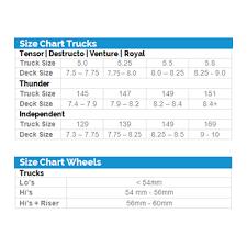 Jart Chart Kingston Wheel