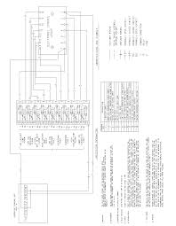 schematics and wiring diagrams electronic modular control panel wiring diagram customer interface module cim