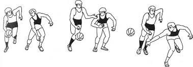 Реферат Приемы игры в баскетболе com Банк рефератов  Приемы игры в баскетболе