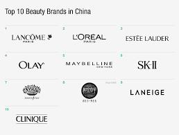 china beauty ranking