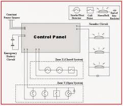 wiring diagram for fire alarm system readingrat net Control Panel Wiring Diagram wiring diagram for fire alarm system the wiring diagram,wiring diagram,wiring diagram control panel wiring diagram for m1gb 070a