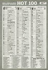 Charts 1961 This Week In America Billboard Hot 100 10 1961