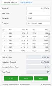 projected inflation calculator inflation calculator optionally use included us cpi index
