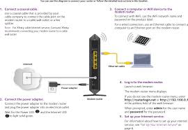 What Is Us Ds Light On Xfinity Modem 26200348 Ac1900 Wifi Cable Modem Router User Manual Rev