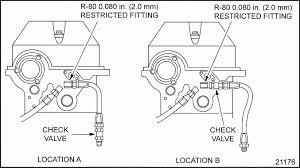 Detroit 60 series air pressor diagram new freightliner fuel system diagram wiring diagram