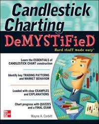 Pdf Free Download Candlestick Charting Demystified Full