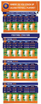 College Football Size Chart Offensive Positions How Big Do You Need To Be To Play