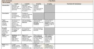 rubric grids essay marking made easy tarr s toolbox screen shot 2015 02 25 at 20 55 57