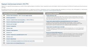 Поиск по внешним ресурсам Другие библиотеки ГПИБ России  Обратите внимание на наличие отдельного каталога диссертаций Фонд диссертаций формирует и хранит именно РГБ Кроме того в её фонды поступают обязательные