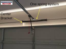 one spring system