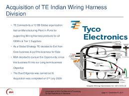 rajesh srinivasan as director bsa corporation wiring harness divisi rajesh srinivasan as director bsa corporation wiring harness division