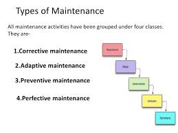 software maintenance software maintenance