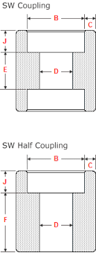 Standard Coupling Size Chart Dimensions Of Socket Weld Couplings And Half Couplings Nps