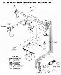 chrysler wiring diagrams wiring diagrams 2006 chrysler 300c radio wiring diagram a