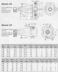 cat 40 tool holder dimensions. cat 40 tool holder dimensions m