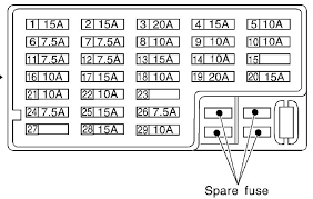 infiniti g fuse box wiring diagrams