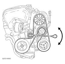 2001 volvo s40 serpentine belt routing and timing belt diagrams serpentine and timing belt diagrams