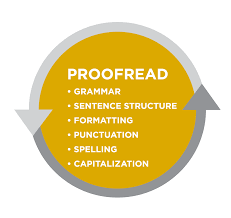proofreading basic reading and writing pr graphic titled proof bullet list grammar sentence structure formatting punctuation
