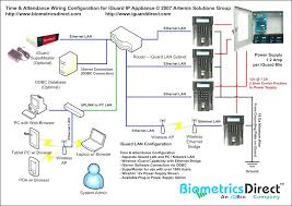 wiring diagram software drawing circuit diagrams automotive wiring electrical wiring circuit diagram wiring diagram software drawing circuit diagrams automotive wiring diagram software electrical wiring diagram software free download