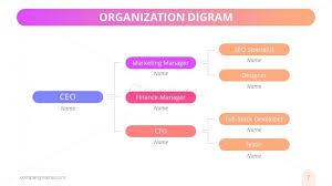 Organization Hierarchy Structure Horizontal Ppt Slidemodel