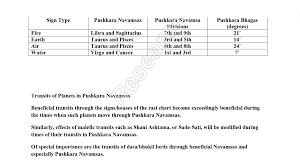Free Nirayana Bhava Chalit Chart Rasi Charts Kozen Jasonkellyphoto Co