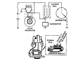 ignition coil distributor wiring diagram in addition to automotive ignition coil ballast resistor wiring diagram ignition coil distributor wiring diagram and ignition coil ballast resistor wiring diagram com source distributor with