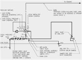 zone valve diagram marvelous honeywell zone valve wiring diagram related post