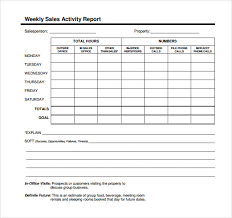 Sales Call Report Template Microsoft Word Chaserpunk