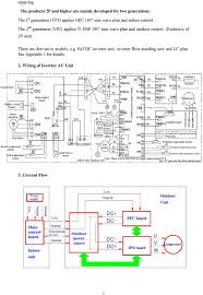 repair guideline for tcl dc inverter air conditioner pdf see appendix 1 for details 2