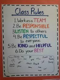 19 Classroom Management Anchor Charts Weareteachers