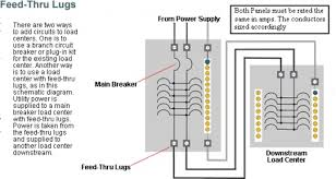 wiring diagram for sub panel the wiring diagram main lug wiring diagram nilza wiring diagram