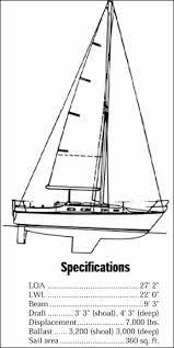 Sailboat Comparison Chart Hunter 27 Boat Reviews Article