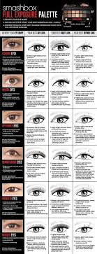beauty tipakeup ideas how to apply eye shadow for your eye shape smashbox full exposure palette